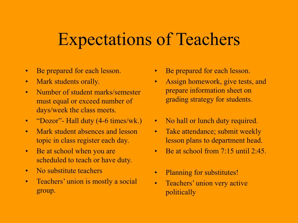 Be prepared for each lesson.