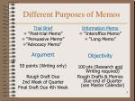 different purposes of memos