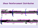 shear reinforcement distribution
