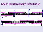 shear reinforcement distribution44