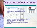 types of needed reinforcement18
