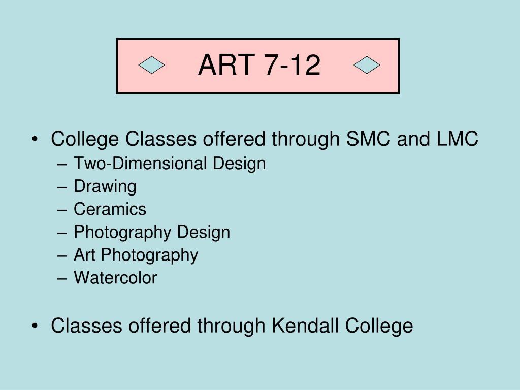 ART 7-12