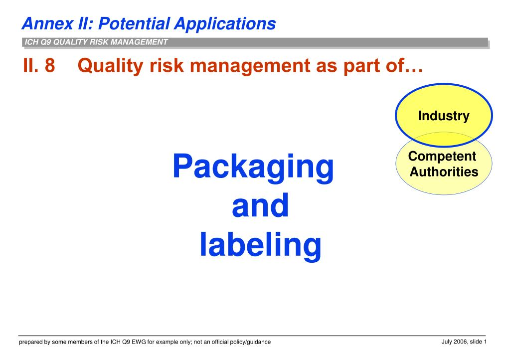 ii 8 quality risk management as part of l.