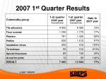 2007 1 st quarter results