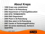 about kreps