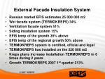 external facade insulation system