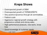 kreps shows