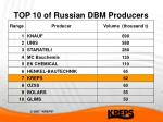 top 10 of russian dbm producers