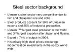 steel sector background