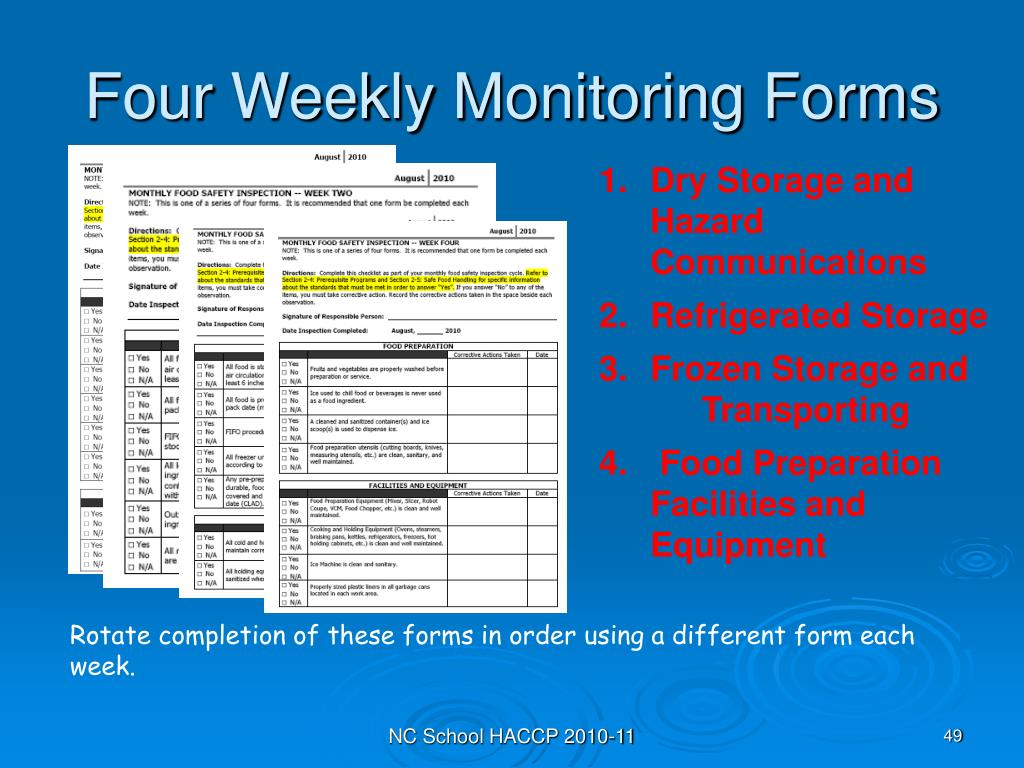 Four Weekly Monitoring Forms