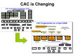 cac is changing