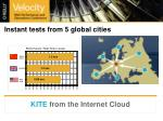 instant tests from 5 global cities