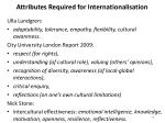attributes required for internationalisation