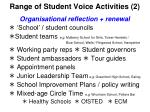 range of student voice activities 2