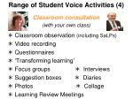range of student voice activities 4
