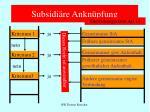 subsidi re ankn pfung
