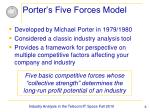 porter s five forces model