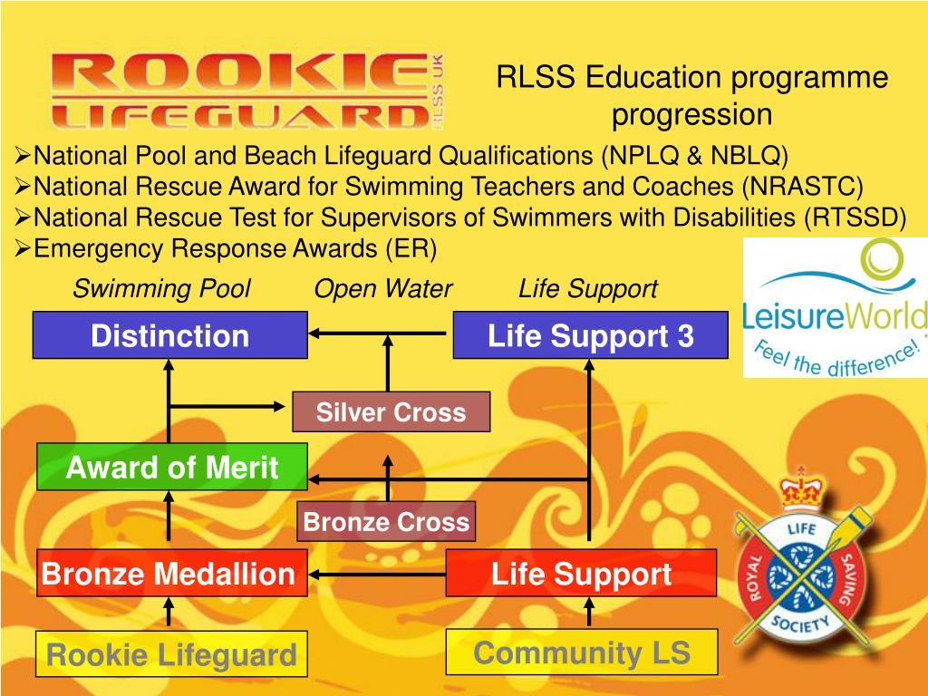 RLSS Education programme progression