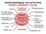 samfunnsplanlegging som partnerskap f reset avtalebasert styring