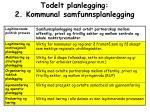 todelt planlegging 2 kommunal samfunnsplanlegging