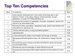 top ten competencies