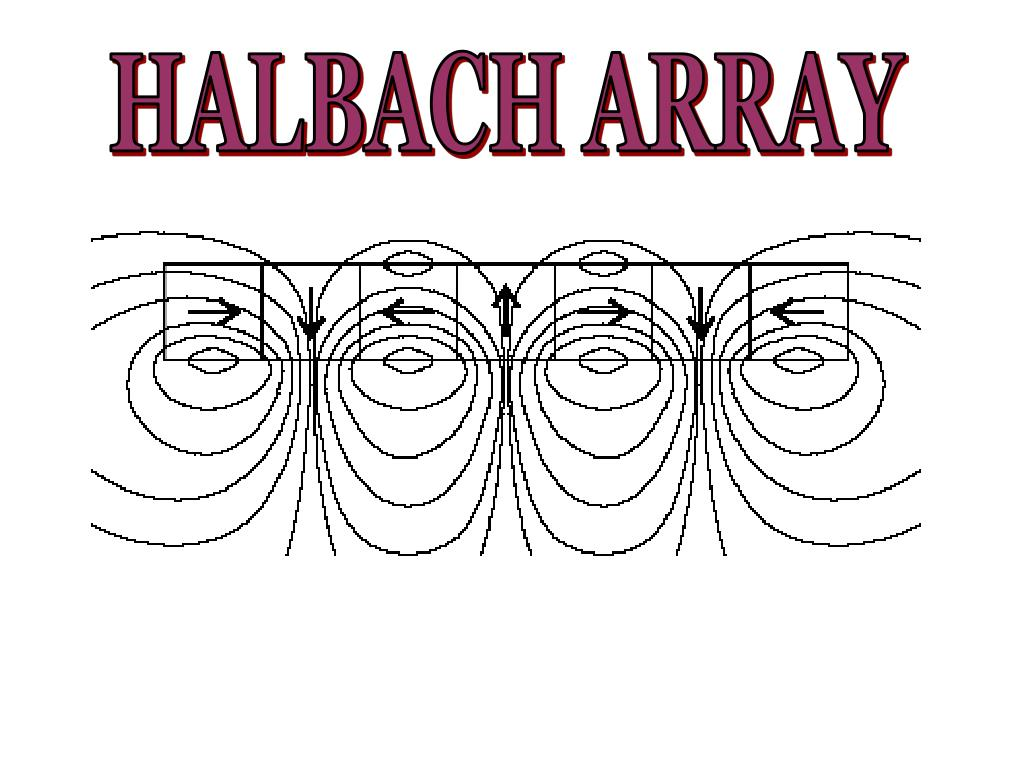HALBACH ARRAY