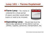 levy 101 terms explained