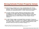 strong schools protect property values