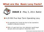 what are the basic levy facts