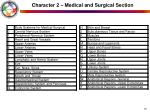 character 2 medical and surgical section