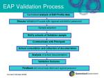 eap validation process