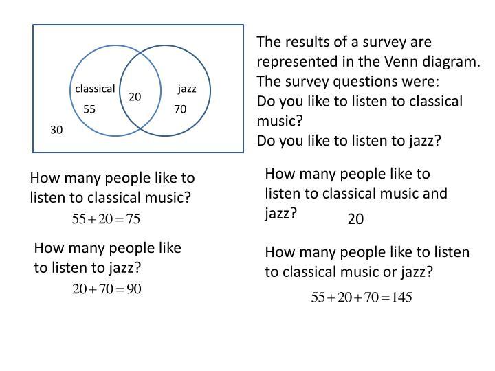 Ppt 25 Survey Problems Powerpoint Presentation Id702365