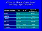 categories of internal carotid artery stenosis by duplex ultrasound