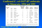 confirmed e coli o157 h7 outbreaks in minnesota 1994 and 1995
