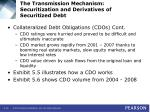 the transmission mechanism securitization and derivatives of securitized debt16