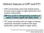 different features of crp and pct86
