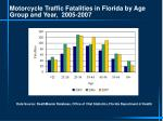 motorcycle traffic fatalities in florida by age group and year 2005 2007
