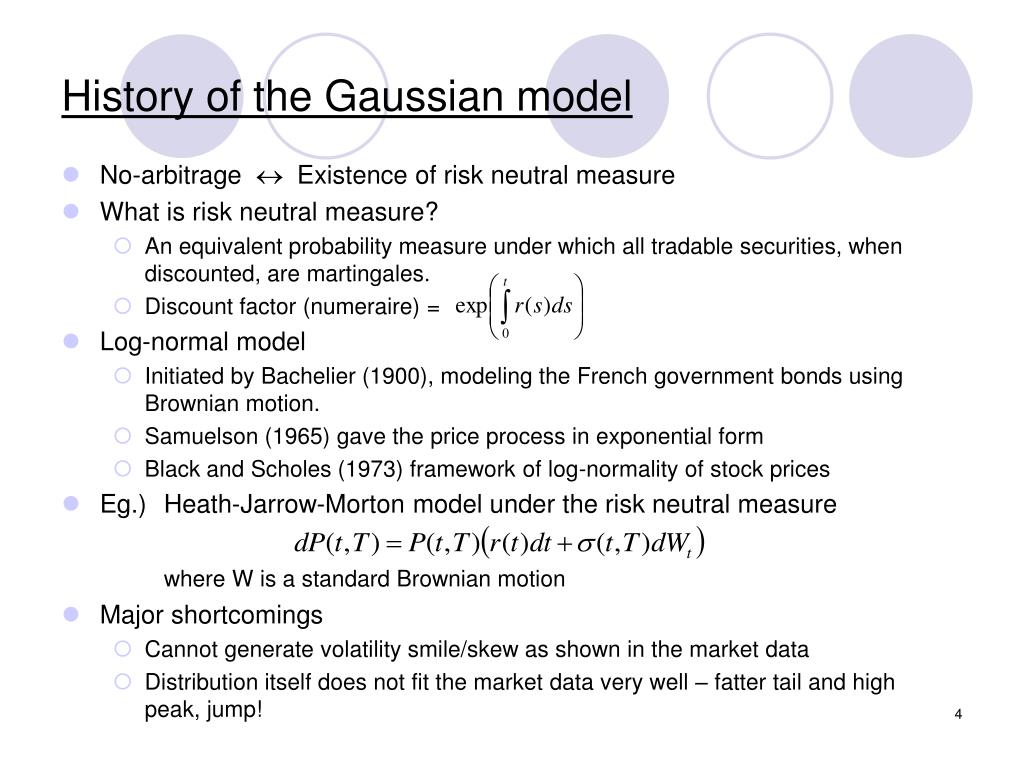 History of the Gaussian model