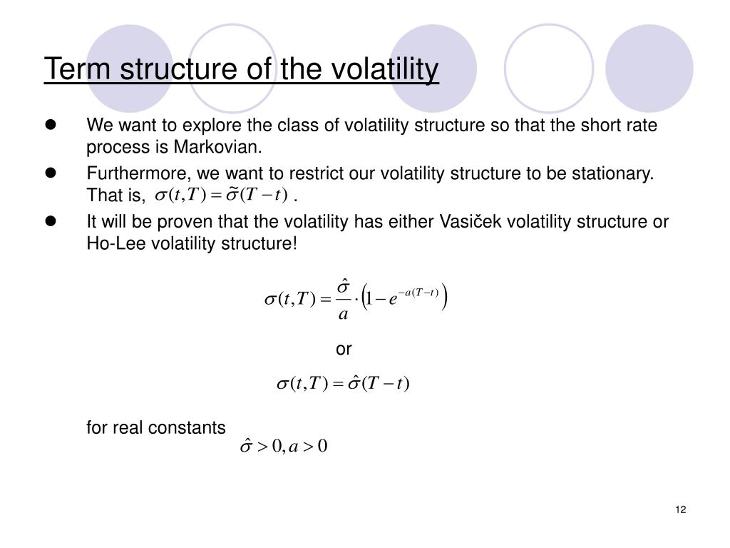 Term structure of the volatility