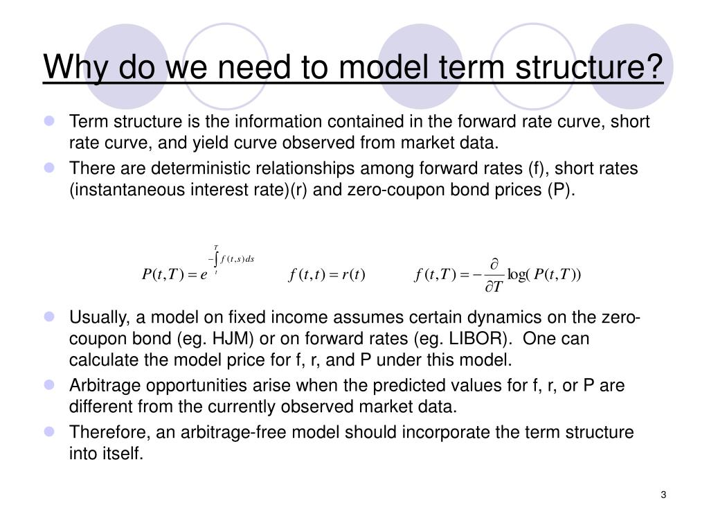 Why do we need to model term structure?