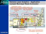siemens laser analytics application example municipal waste incinerator