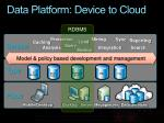 data platform device to cloud