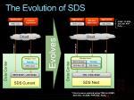 the evolution of sds