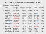 1 equitability inclusiveness enhanced hdi 2
