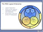 the msa logical enterprise