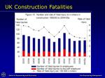 uk construction fatalities7