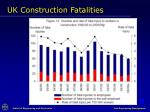 uk construction fatalities8