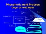 phosphoric acid process origin of pond water