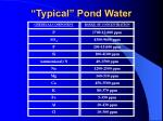 typical pond water
