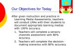 our objectives for today